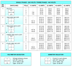 perko switch wiring diagram solidfonts guest marine battery switch wiring diagram auto