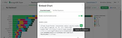 Embeddable Charts Mongodb Weekly Mongodb Charts Can Now Offer Embeddable Charts