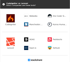Codeigniter Vs Laravel What Are The Differences