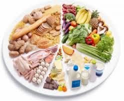 Image result for संतुलित भोजन पर कविता