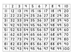 Image Of Number Chart 1 100 1 100 Chart Zaner Bloser Font