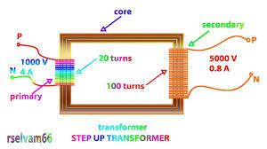 step up transformer wiring diagram fresh mc step up transformers wiring up a transformer at Wiring Up A Transformer