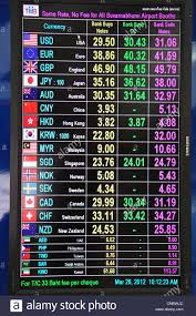 Currency Exchange Rate Board At Departure Terminal