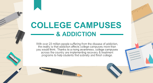 Essay Campuses Of - 2019 June Sample College Stimulant On Prevalence Abuse