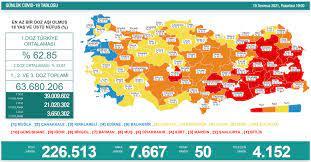 Türkiye'de koronavirüs nedeniyle son 24 saatte 50 kişi hayatını kaybetti,  tespit edilen vaka sayısı 7 bin 667 oldu