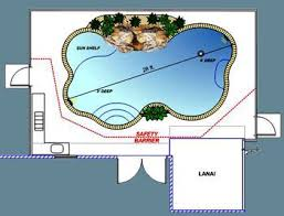 Swimming Pool Design Simple Swimming Pool Designs And Plans