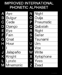 The phonetic symbols used in this ipa chart may be slightly different from what you will find in other sources, including in this comprehensive ipa chart for english dialects in wikipedia. Alphabet Jokes