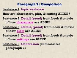 compare contrast paper rough draft ppt 3 paragraph 2 comparison