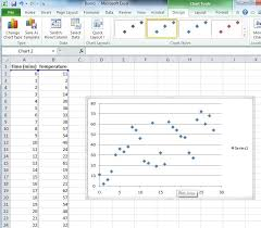 75 Elegant Photos Of How To Make A Scatter Plot In Excel