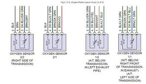 5 wire o2 sensor to 4 wire wiring diagram shrutiradio bosch 5 wire wideband o2 sensor wiring diagram at 5 Wire Oxygen Sensor Diagram