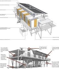 Wooden Tree House Plans On Stilts Best Design D  LuxihomeHouse Plans On Stilts