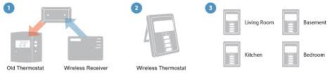 wiring a wireless thermostat receiver wiring image venstar wireless programmable thermostat smarthome on wiring a wireless thermostat receiver