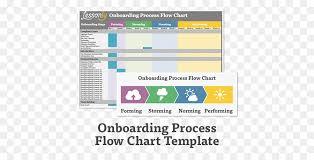 New Hire Process Flow Chart Onboarding Process Flow Chart Template Bedowntowndaytona Com