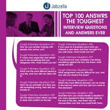 Best Weaknesses List Job Interview Gallery Example Resume And