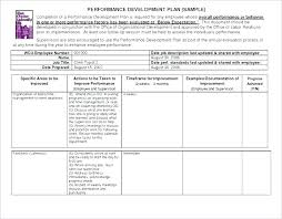 work plan examples financial action plan template workplace learning example