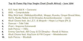 Top Charts Itunes 2014 Top 10 Itunes Hip Hop Singles Chart South Africa June