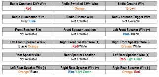 2009 dodge journey radio wiring diagram 1996 dodge dakota radio 2001 jetta stereo install kit at 2001 Jetta Radio Wiring Diagram