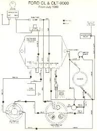 kysor cadillac wiring diagram all wiring diagram a can of worms kysor cadillac switches kysor cadillac wiring diagram