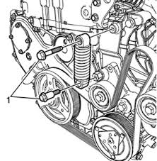 2009 saturn vue engine diagram wiring diagram libraries power assist servicing saturn vue hybridsa special tool is needed to remove the belt tensioner