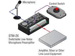 stm 2x ‐ switched microphone preamplifier 35 to 65 db gain stm 2x