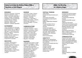 Skills Of A Teacher Resume List Of Skills For Teacher Resume Resume Ideas Archive Technician 93