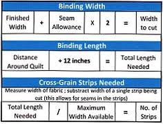 Binding Basics - Part 2: Making the Binding - Quilting Tutorial ... & This quilting instructions guide can be downloaded. It clarifies how to  calculate the width of Adamdwight.com