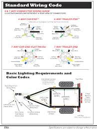 7 pin wiring diagram f250 7 pin wiring diagram \u2022 wiring diagrams 4 way trailer wiring at 7 Way Trailer Wiring Diagram