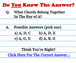Transpose Chords Chart Guitar How To Transpose Guitar Chords Quickly And Easily