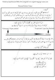 Present Perfect Tense Urdu Definition Examples Formula