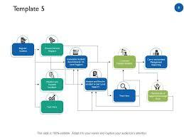Workflow Chart Powerpoint Customer Support Workflow Diagram Powerpoint Presentation