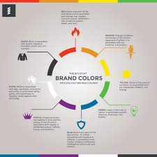 164 Best Color Theory Images On Pinterest Color Theory Colors Emotional Colours
