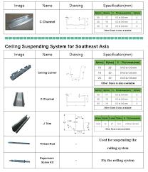 Steel C Channel Size Kankash Co