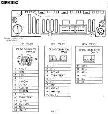 stereo wiring diagram 2003 vw golf data wiring diagram \u2022 2004 vw jetta radio wiring diagram vw mk4 radio wiring diagram solutions with chunyan me rh chunyan me 2004 vw jetta wiring