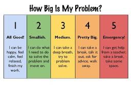 How Big Is My Problem Chart How Big Is My Problem