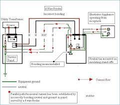 100 amp fuse box diagram elegant how to wire 100 amp sub panel 100 amp fuse box in house 100 amp fuse box diagram elegant how to wire 100 amp sub panel diagram view diagram