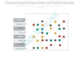 Competitive Analysis Chart Shapes Example Template – Trufflr