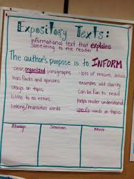 What Is Expository Text Expository Text Chart Reading And Writing Expository