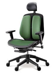 weird office chairs. anyone have any experience with this a review from someone whou0027s had it longterm would be ideal because i want to make sure that itu0027s comfortable weird office chairs
