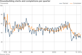 Historical Options Charts Binary Option Historical Data Binary Options Historical