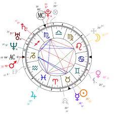 Nicki Minaj Birth Chart Astrology And Natal Chart Of Megan Fox Born On 1986 05 16
