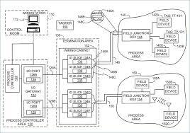 control panel wiring diagram pdf basic plc wiring diagram electrical electrical motor control panel wiring diagram control panel wiring diagram pdf motor control panel wiring diagram