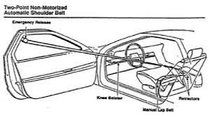safety systems and security features in cars cartrade blog passive seat belt