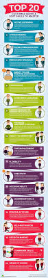 best images about for work personal development this pin gives you 20 good skills that you should have for a work place for example including team work skills confidence clear communication and more