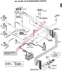 Chevelle Wiring Diagram