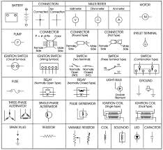 wiring diagram symbols automotive wiring diagram automotive diagram image wiring