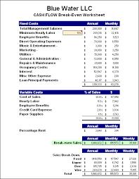 6+ sample of financial plan   intern resume