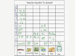 How Do We Get To School A Graphing Lesson Scholastic