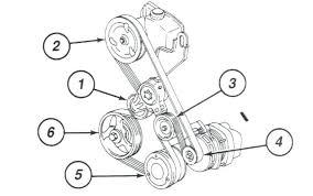 northstar v8 engine diagram druttamchandani com northstar v8 engine diagram views size north star engine diagram engine diagram northstar v8 engine