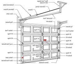 what is a door jamb. Garage Door Jamb Detail Elegant Wageuzi Review Amazing Pictures 640x551 Classy Photo 18 What Is A