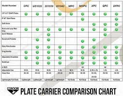 Condor Cyclone Plate Carrier Us1020